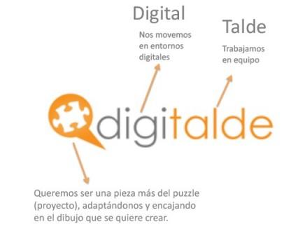 Digitalde