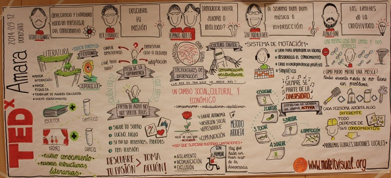 TedxAmara MakeItVisual